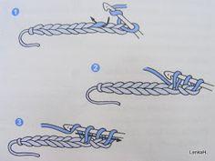 Fizule71: Háčkování - základní druhy sloupků Gilet Crochet, Chrochet, Art, Crochet, Art Background, Crocheting, Kunst, Ganchillo, Performing Arts