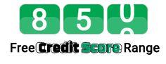 Free Credit Score Range