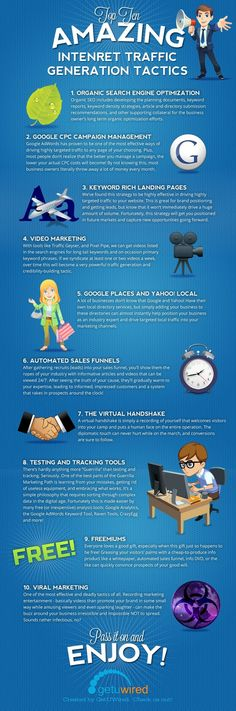 Top 10 Internet Traffics [Infographics]