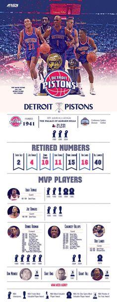 Detroit Pistons, Pistons, infographic, art, sport, create, design, basketball, club, champion, branding, NBA, MVP legends, histoty, All Star game, Isiah Thomas, Joe Dumars, Dennis Rodman, Chauncey Billups, Bob Lanier, Don Meineke, Dave Bing, Grant Hill, #sportaredi