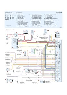 Renault Trafic Wiring Diagram Pdf Renault Master, Electronics Projects, Wire, Pdf, Car Stuff, Campervan, Engine, Motorbikes, Pretty Gel Nails