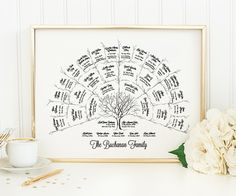 4 Generation Ancestral Family Tree Print #geneology #familyhistory #LDS