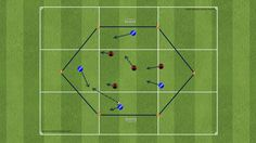 Small Group, 8 Player passing Session - 3. SMALL GROUP SESSION PART 3 by David Baird (twitter @DavidBairdSC) Thanks to TacticalPad Enjoy and Share! #1day1video Full description, training session and PDF: https://tacticalpedia.com/small-group-8-player-passing-session-3-small-group-session-part-3/?ref=DavidBairdSC&utm_campaign=coschedule&utm_source=pinterest&utm_medium=tacticalpedia&utm_content=Small%20Group%2C%208%20Player%20passing%20Session%20-%203.%20SMALL%20GROUP%20SESSION%20PART%203