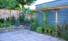 landscaping and pools for small backyards | Landscaping+ideas+for+small+backyards