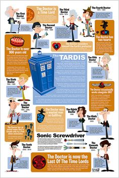 Doctor Infographic