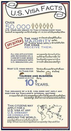 Facts about U.S. Visa in Thailand