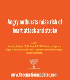 Angry outbursts raise risk of heart attack and stroke. Stay calm and be healthy!
