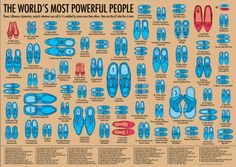 the world's most powerful people #infographic