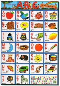 EDUCATIONAL POSTER - ABC LEARNING CHART