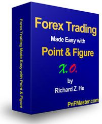 PnF Master -   Discover The Easiest Way To Trade Forex And Supercharge Your Trading Account Right Now!  http://www.forexreviews24.com/pnf-master