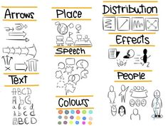 sketchnotes templates sketch notes / sketch notes templates _ sketch notes templates one sheet wonder _ sketch notes templates free _ sketchnotes templates sketch notes _ graphic facilitation templates sketch notes _ sketchnoting templates sketch notes Visual Thinking, Creative Thinking, Design Thinking, Map Sketch, Sketch Notes, Visual Note Taking, Note Doodles, Bullet Journal Notes, Visual Learning