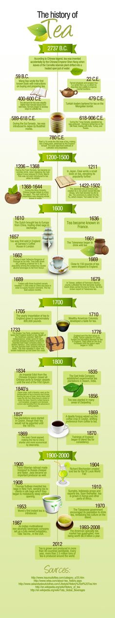 Teavana.com: The History of Tea [Infographic] Since tea was first discovered in China, it has traveled the world conquering the thirsts of virtually every country on the planet. Tea is the most popular beverage in the world as well as one of the healthiest. - If you have ever wondered where tea comes from and how we got to the point where tea is served in virtually every corner of the world, steep a hot cup of tea and explore the history of the simple tea leaf over the centuries!