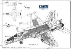 Profile Drawing, Aircraft Design, Cutaway, Military Aircraft, Aviation, Jets, Airplanes, Pinup, Graphics