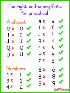 I am very concerned about the amount of educational pre-school curriculums and resources increasingly being released with the wrong fonts. Here is an example of some of the fonts that is not good for pre-school kids to learn the alphabet with. If they use these fonts to trace, they get confused and it takes them …