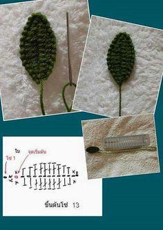 Anothe4 single leaf & chart