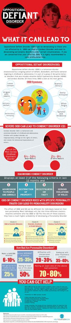 """Opposition Defiant Disorder #Infographic - """"Teens test boundaries, make mistakes and sometimes have little respect for their parents. Teens with ODD experience these normal teenage behaviors but may have a harder time living with them. Sometimes ODD can lead to a more severe disorder known as Conduct Disorder. Left untreated and combined with other personality disorders, oppositional defiant disorder may lead to a lifetime of behavioral complications and personality disorders."""""""