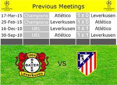 Café y Fútbol: Previous Bayer Leverkusen vs Atlético de Madrid