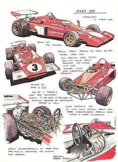 1973 Ferrari 312B3