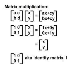 Complex number venn diagram n z q ar r c euler identity matrix ccuart Choice Image
