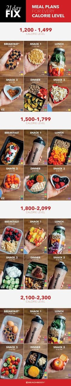 If you're on the 21 Day Fix meal plan, check out these quick and easy meal prep ideas for every calorie level. meal planning // meal prep // Autumn Calabrese // Beachbody Programs // healthy snacks // Shakeology // salad jars // 21 Day Fix // healthy eating// Beachbody // Beachbody Blog //