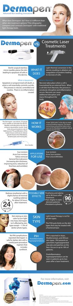 Dermapen vs. Cosmetic Laser Treatments contact Greenbrier Center MedSpa