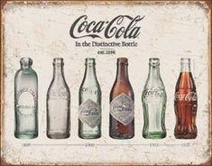 COKE - Bottle Evolution Tin Signs