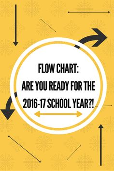 Download this flow chart to test your preparedness for the new school year!