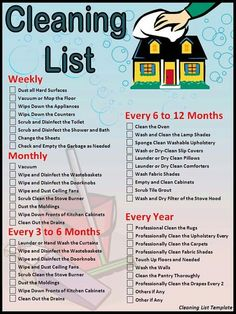 Cleaning List template, this is a pretty good idea! House Cleaning Checklist, Weekly Cleaning, Deep Cleaning, Spring Cleaning, Cleaning Hacks, Cleaning Schedules, Cleaning Contracts, Cleaning Calendar, Cleaning Lists