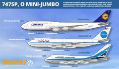 O novo Boeing 747-800 pode ir mais longe e levando mais passageiros (Airway)