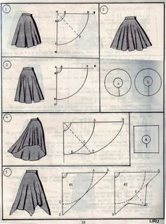 Adjusting Circle Skirt Patterns to Other Skirts