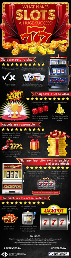 "The #Infographic titled ""What Makes #Slots a Huge Success,"" has been created with a big idea informing about the facts because of which slot machines are so popular among committed casino fans. This Infographic will be useful in understanding why slots are such a great fun. #casinofloor"