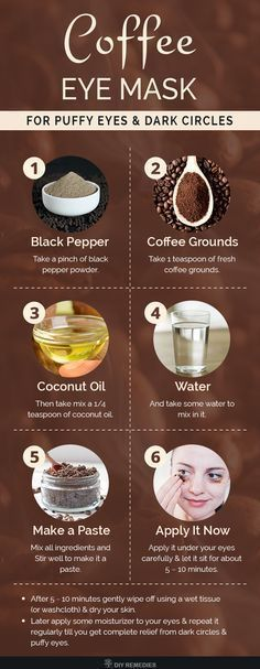 DIY Coffee Eye Mask for Puffy Eyes and Dark Circles Coffee grounds has antioxidant and anti-inflammatory properties that reduce your inflammation of your eyes and tighten the skin. Black pepper stimulates the blood circulation and proper oxygen supply to the eyes. #DarkCircles #PuffyCyes #eyecreamsforpuffiness