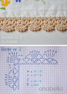 Pattern diagram for pretty crochet edging. Neat idea for dish-cloths, tea-towels, coasters and + Crochet Free Edging Patterns You Should KnowCrochet Beautiful Boarderscould Be PutAdd Borders to your blankets and afghans!Crochet Symbols a Crochet Boarders, Crochet Edging Patterns, Crochet Lace Edging, Crochet Diagram, Crochet Chart, Crochet Trim, Crochet Designs, Easy Crochet, Crochet Flowers
