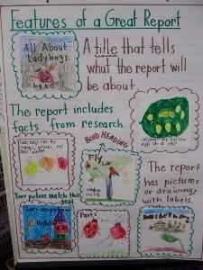 ... | Informational Writing, Expository Writing and Informative Writing