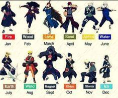 Naruto Shippuden Anime, Naruto And Sasuke, Anime Naruto, Anime Manga, Boruto, Kakashi, Birthday Scenario Game, Birthday Games, Naruto Birthday Game