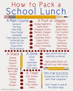 How to Pack a School Lunch | While He Was Napping