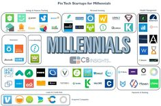 """We've added nearly two dozen new startups to our list. Fintech startups targeting millennials range from """"robo-advisors"""" to automated savings apps."""