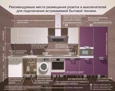 Схема электропроводки, размещения розеток и выключателей под кухонный гарнитур