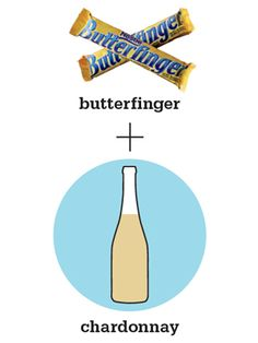 Wine and junk food pairing... Want to try butterfingers and Chardonnay.