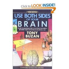 how to use your mind book