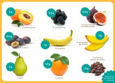Ponle más fibra a todos tus días con la fruta de tu elección.