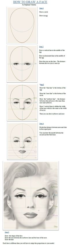Step by step instructions on how to draw a face.