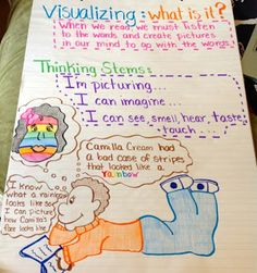 "Teach Your Child to Read 7 - Visualizing Visualizing is an important part of achieving reading comprehension—getting kids to see the ""movie in their minds"" as they read. Give Your Child a Head Start, and.Pave the Way for a Bright, Successful Future. Visualizing Anchor Chart, Ela Anchor Charts, Reading Workshop, Reading Skills, Reading Response, Reading Logs, Reading Activities, Teaching Reading, Guided Reading"