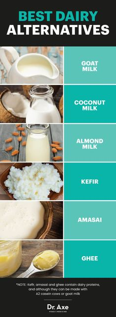 Dairy alternatives - Dr. Axe http://www.draxe.com #health #holistic #natural