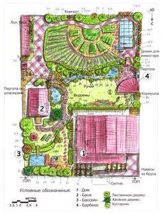 Проекты садовых участков фото фото