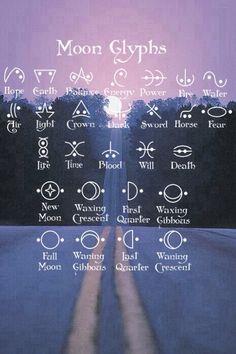 rebloggy.com post moon-grunge-dark-punk-pastel-witch-goth-gothic-witchcraft-pale-goth-girl-wiccan 99609546909