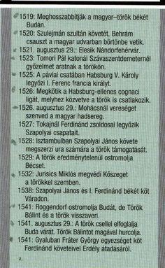 Mlp, Hungary, Memories, Education, Retro, Learning, School, History, Memoirs