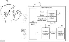 Apple file patent so Siri will understand whispers and whisper back Apple, Hue, The Voice, Apple Fruit, Apples