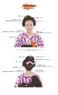 - female servant old-Edo costume [full size / other charts] Koshimoto were maids serving in upper class households. Soon, as having maids became a symbol of wealth, rich merchants also started to employ them -as did bigpleasure houses such as. Traditional Fashion, Traditional Outfits, Turning Japanese, Oriental Fashion, Japanese Outfits, Japanese Design, Japanese Kimono, Japan Fashion, Japanese Culture