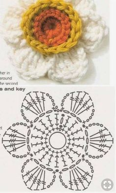 Collection of Crochet Rose Flowers Free Patterns: Easy Crochet Rose, Single Stripe Rose, Layered Rose, Interlocking Ring Rose, Puffy or Popcorn Rose via - Salvabrani - Salvabrani The url you requested is not available - Salvabrani Crochet Puff Flower, Crochet Butterfly, Crochet Leaves, Knitted Flowers, Crochet Flower Patterns, Crochet Motif, Irish Crochet, Crochet Designs, Crochet Yarn